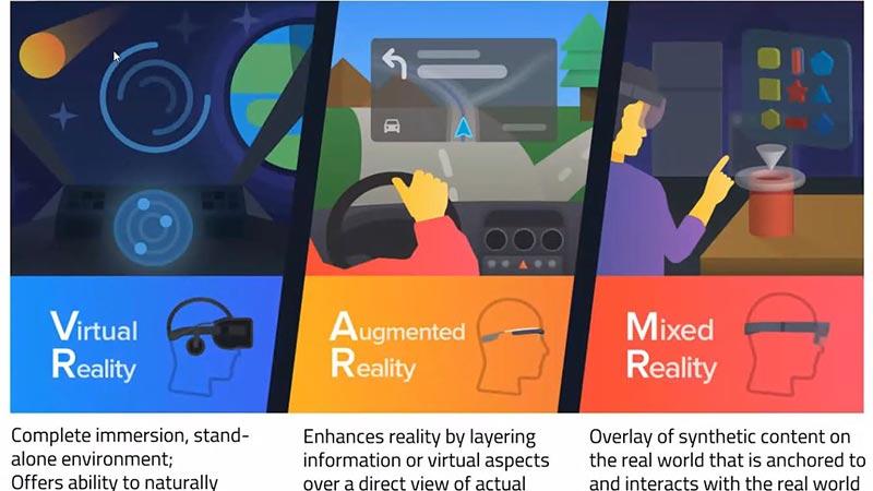 AR/VRの定義